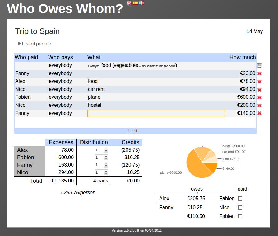 Shared Expenses Sheet